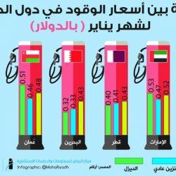 الإمارات وقطر وعمان ترفع أسعار الوقود